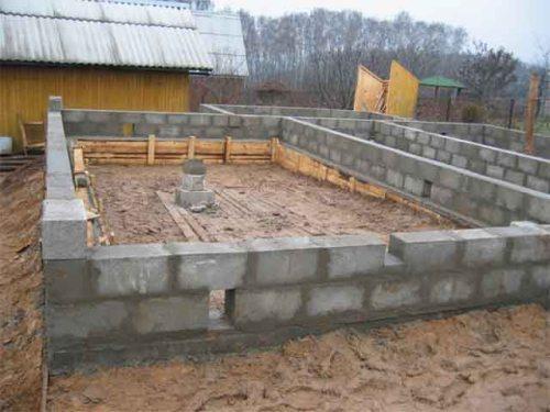 фото: ленточный фундамент из блоков