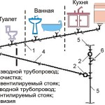 Схема-канализации-в-квартире