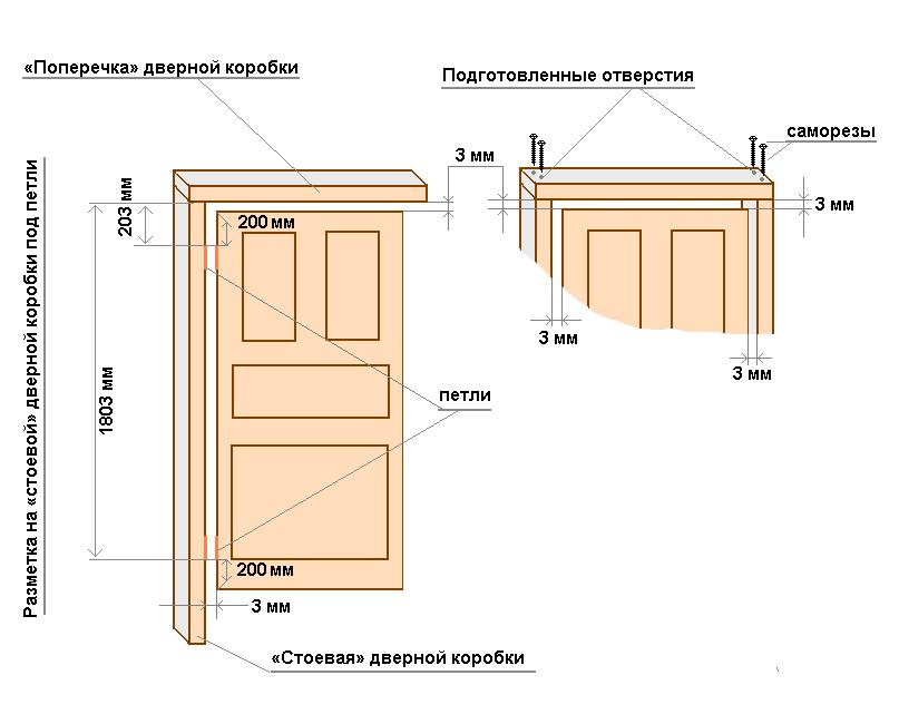 Как установить дверную коробку своими руками фото
