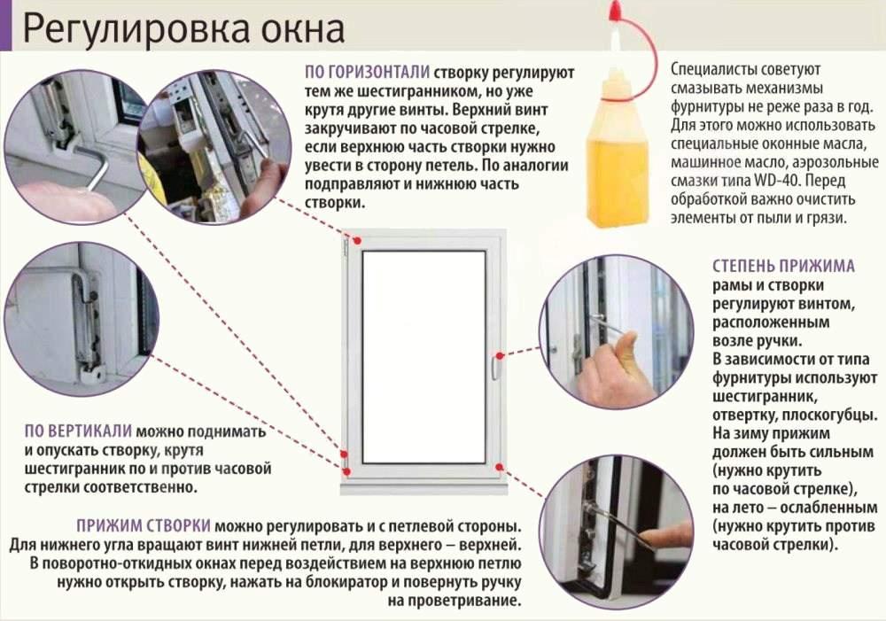 Инструкция по регулировке балконных пластиковых дверей..