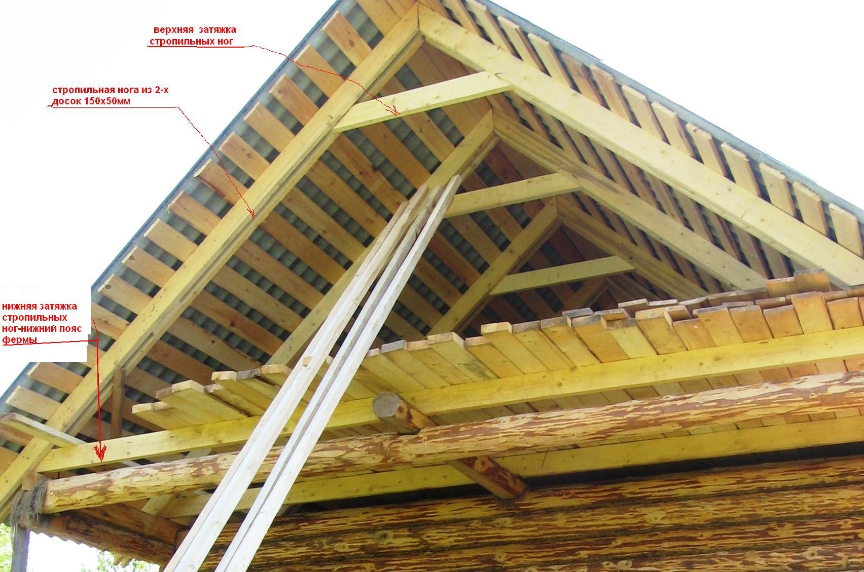 Двухскатная крыша строим своими руками видео