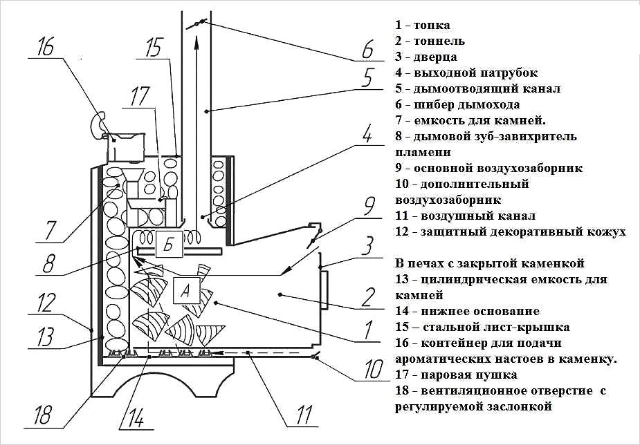 кто печь ферингер инструкция по установке ютубе Norveg Шерсть мериносов
