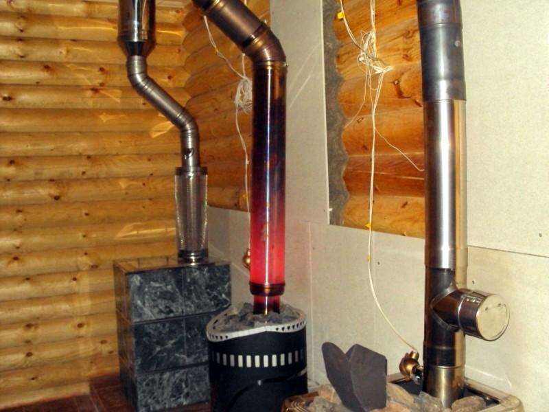 как установить трубу дымохода в бане