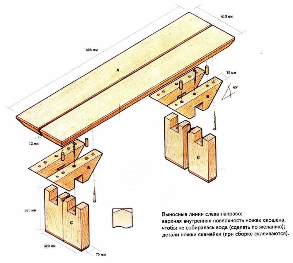 Как своими руками сделать скамейку для комнаты отдыха