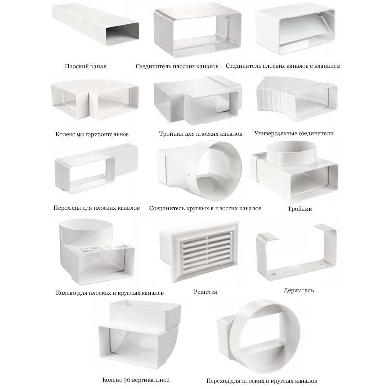 Виды составных элементов вентиляционной системы