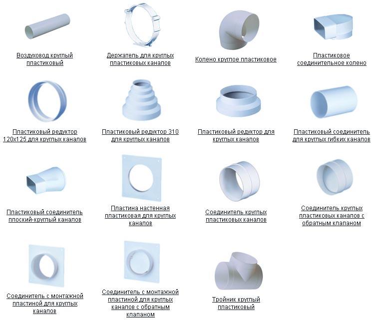 ПВХ элементы и соединители для вентиляции