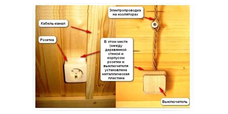 Тонкости электрофикации бани