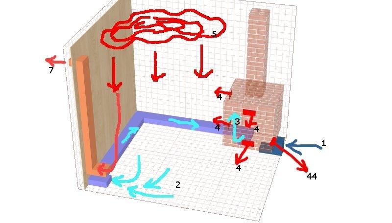Видео как сделать вентиляцию в парилке бани