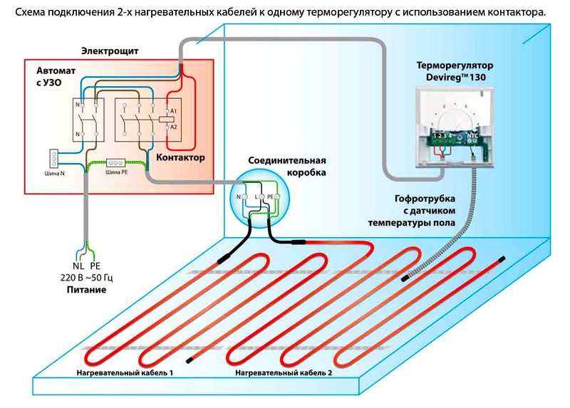 схема устройства водяного теплого пола в бане