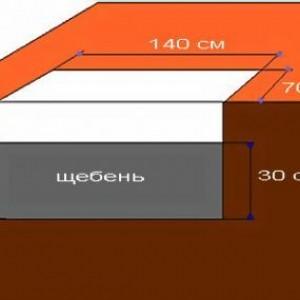 фото: схема фундамента под железную печку
