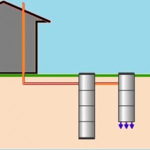 фото: схема септика для бани