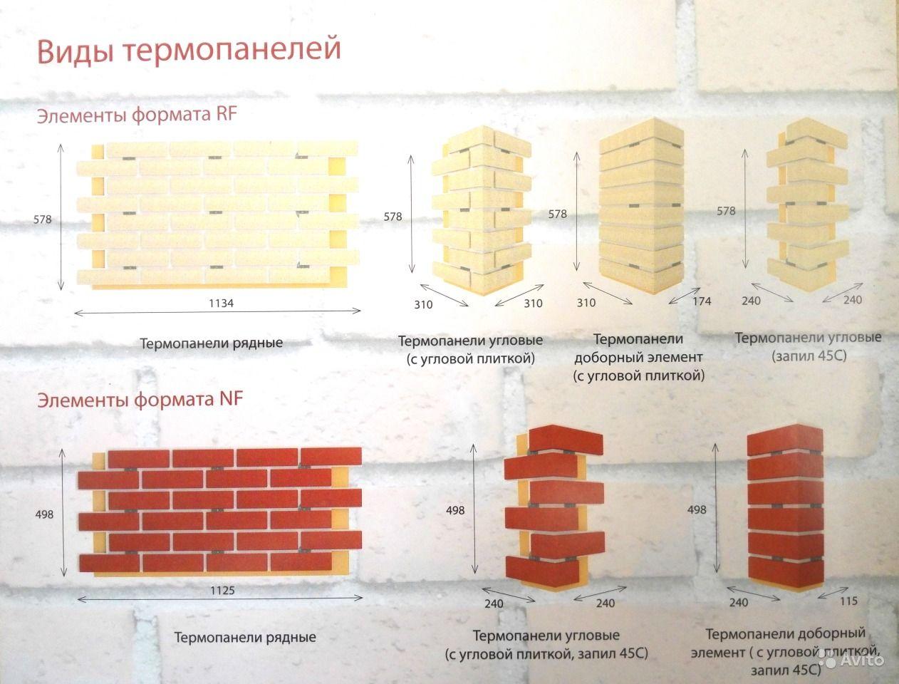 Схема строительства фасадных панелей