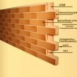 Схем слоев панелей