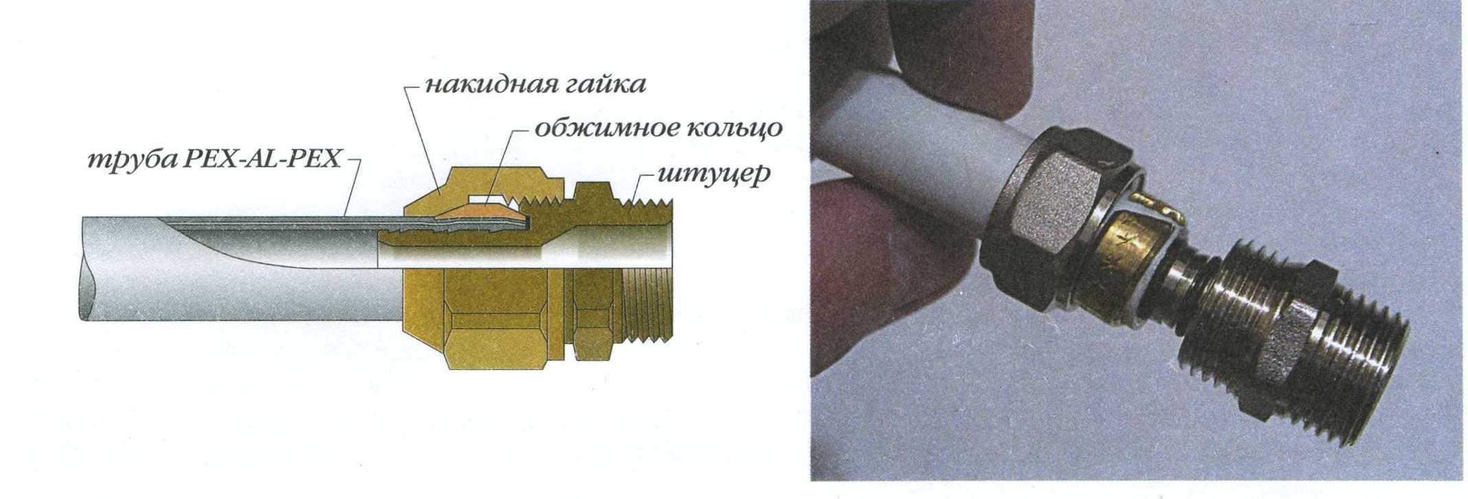 Схема строения фитинга