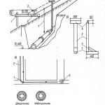 Пример расчета диаметра трубы