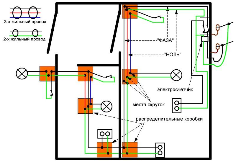 схема электричества в бане