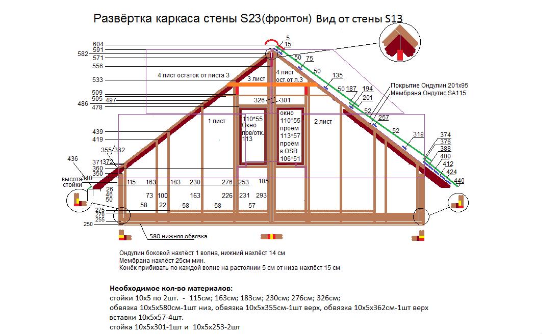 План постройки фронтона