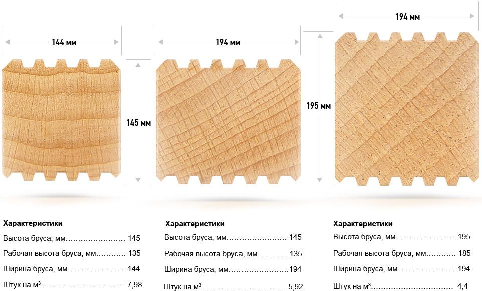Размеры бруса