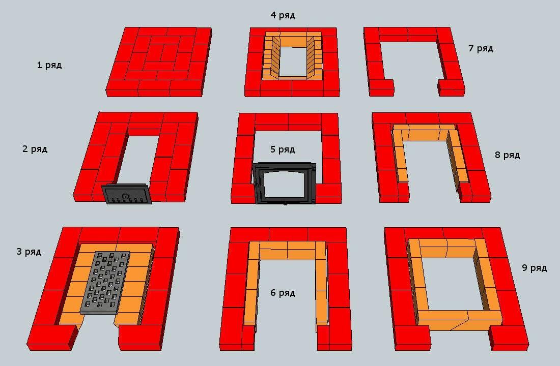 Схема кладки печи для бани