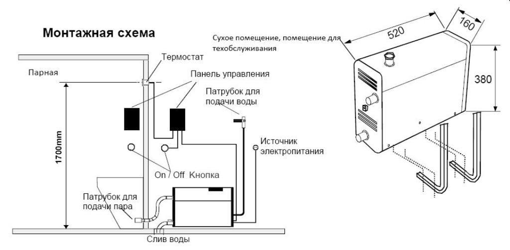 Создание самодельного парогенератора для печи
