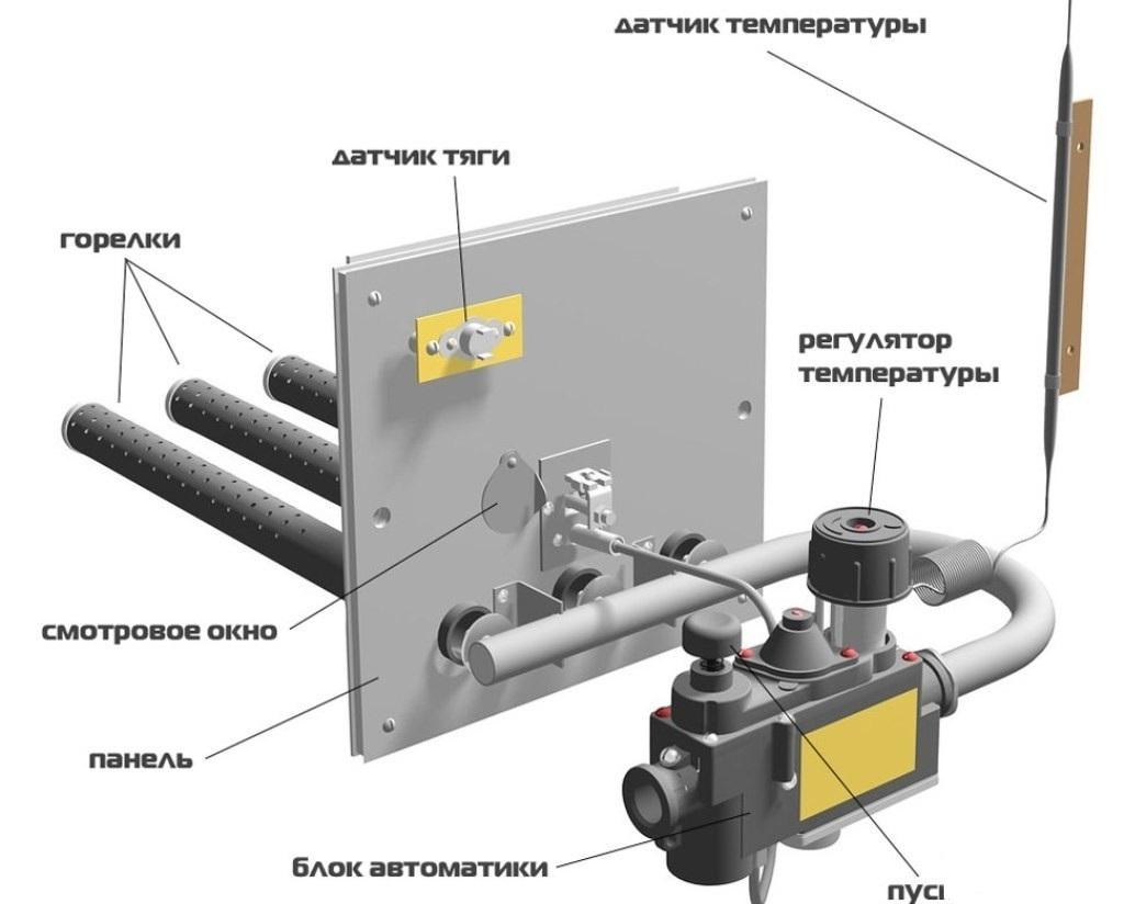 Конструкция газовой печи