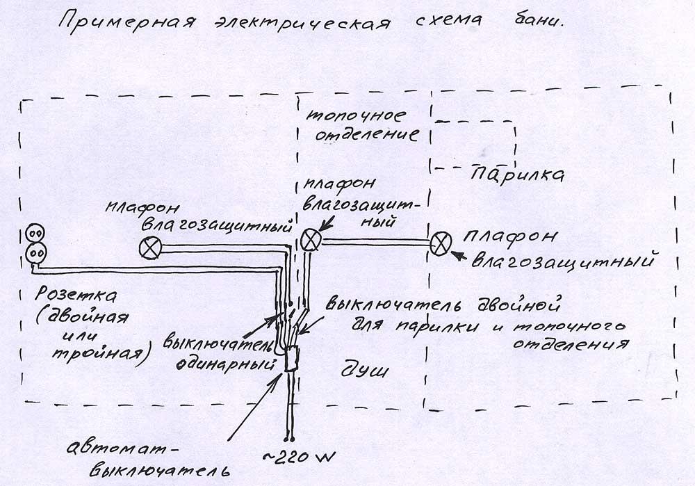 Черновой проект размещения приборов и проводки