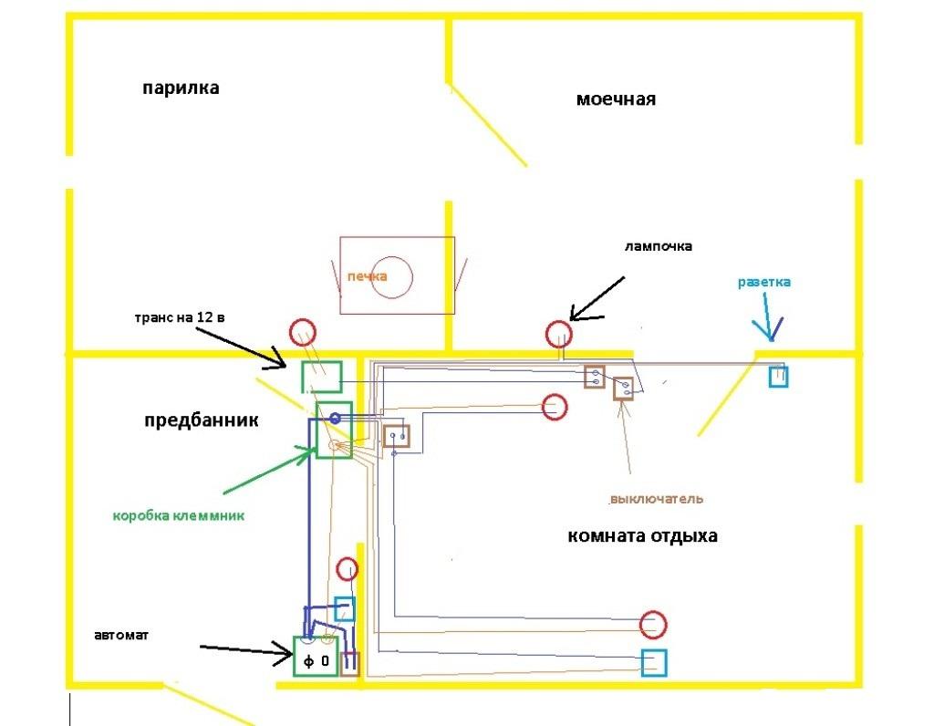 Схема расположения розеток в бане
