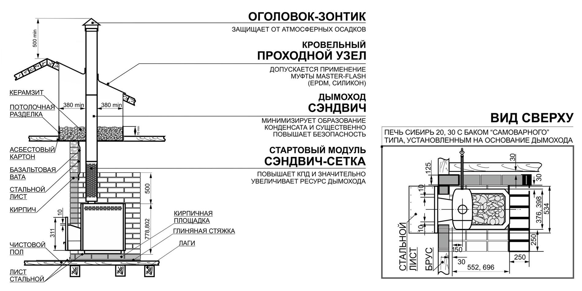 Схема монтажа печи