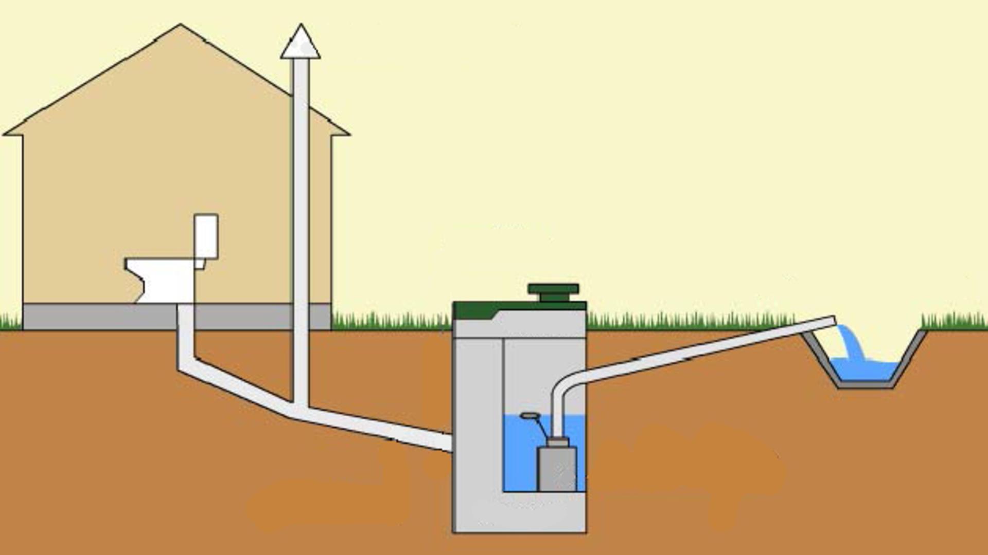 Схема канализации для туалета в бане