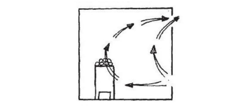 Расположение вентиляционных продухов напротив каменки