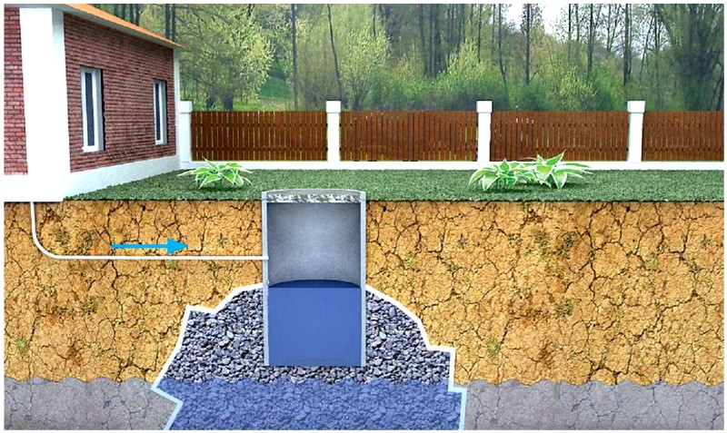 Устройство канализации с использованием дренажа
