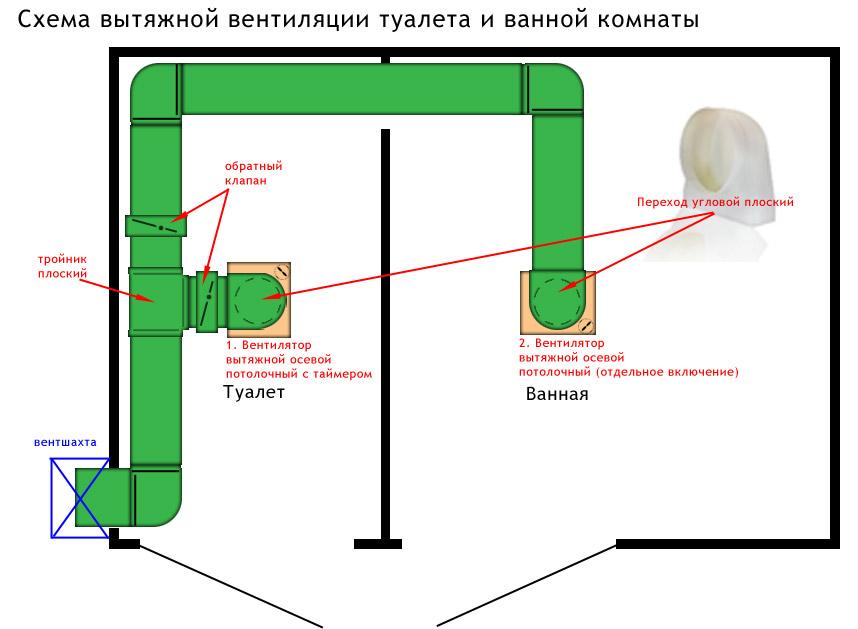 Вентиляция в санузле