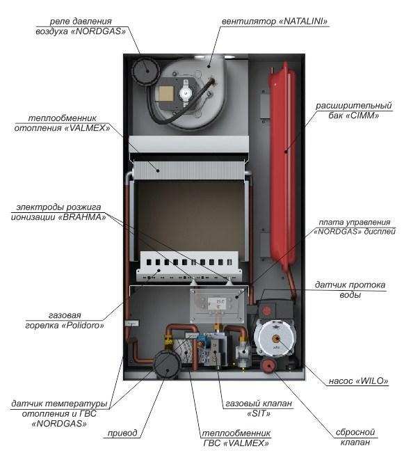 Отопительные системы от компании «Инженерные сети»
